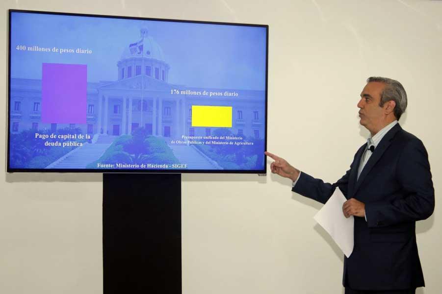 Luis Abinader presenta cifras gastos del Gobierno