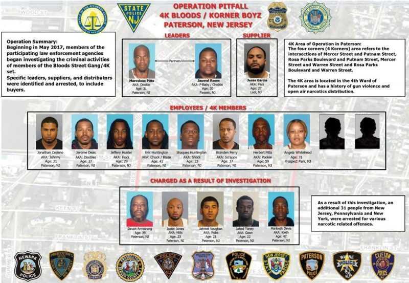 Arrestan miembros de banda de narcos cuyos líderes son dominicanos