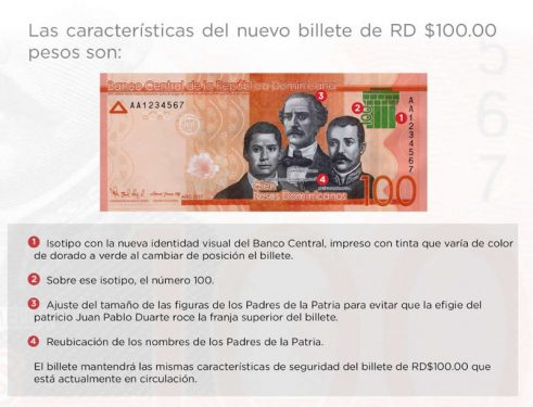 Banco Central emite billete RD$100.00 con nueva identidad visual institucional