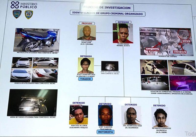 Juez envía a prisión 9 imputados caso David Ortiz