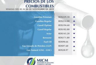 Aumentan precios gasolinas y GLP