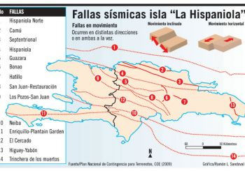 RD registra de 3 a 5 temblores de tierra diarios