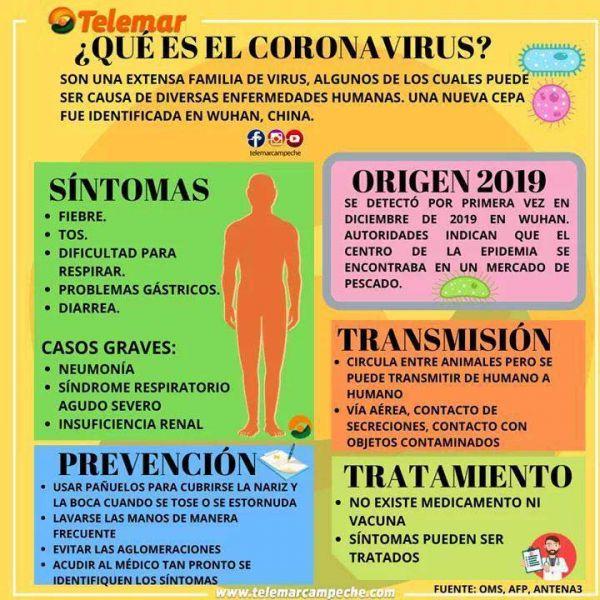 Alerta de salud en NY por noticias Coronavirus