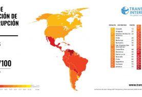 RD entre los países con mayores niveles de corrupción