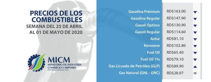 Combustibles bajan entre RD$1.60 hasta RD$13.40