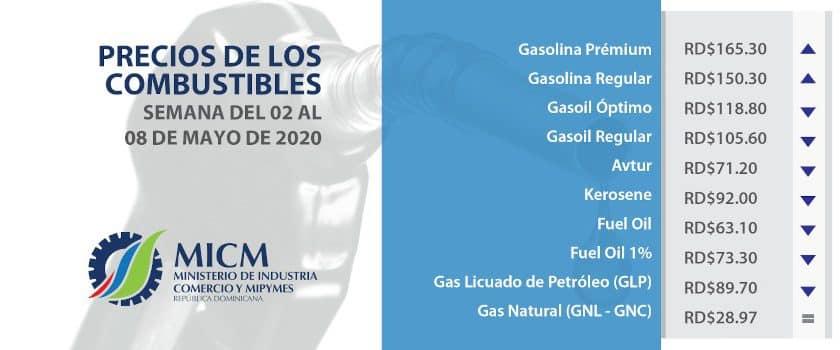 combustibles 1 mayo 2020