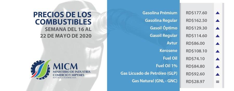 Precios petróleo impactan combustibles en RD