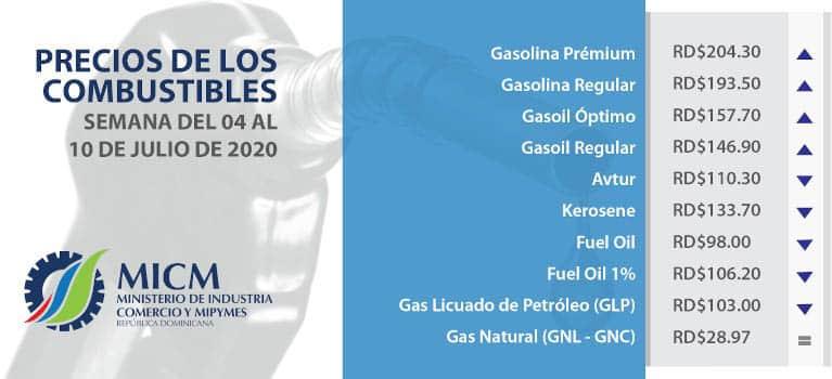 Alzas y bajas en precios combustibles