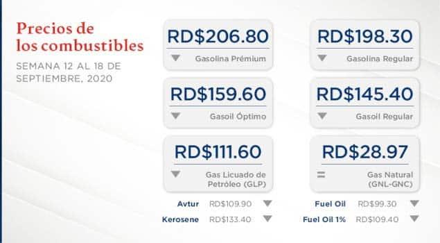 precios combustibles 12 al 18