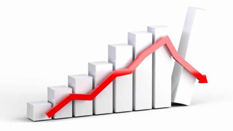 ¿Por qué CEPAL prevé desplome inversión extranjera?